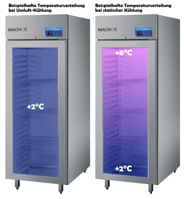 Stille Kühlung und Umluftkühlung - was ist besser? - Gastro-Seller Blog