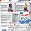 Flyer Starke Premiummarken zum kleinen Preis